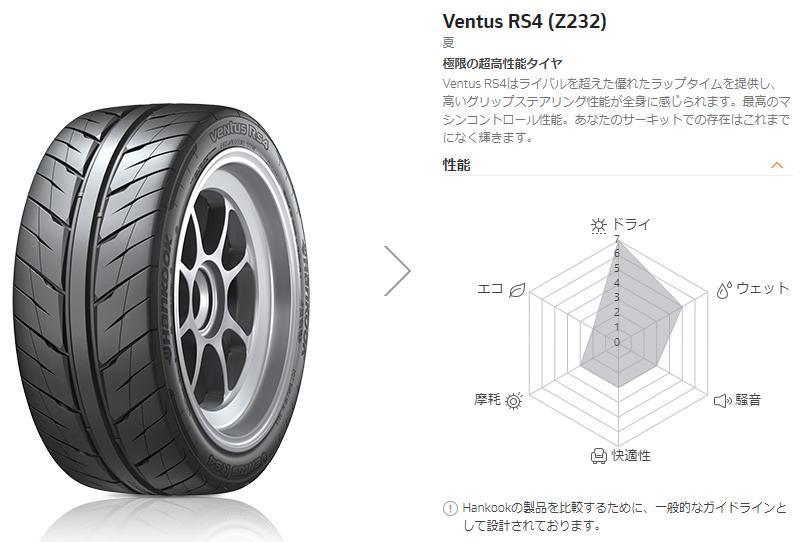Hankook(ハンコック) Ventus RS4 Z232