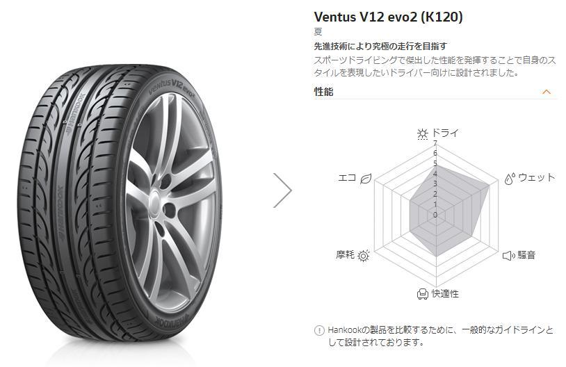 Hankook(ハンコック) VENTUS V12evo2 K120