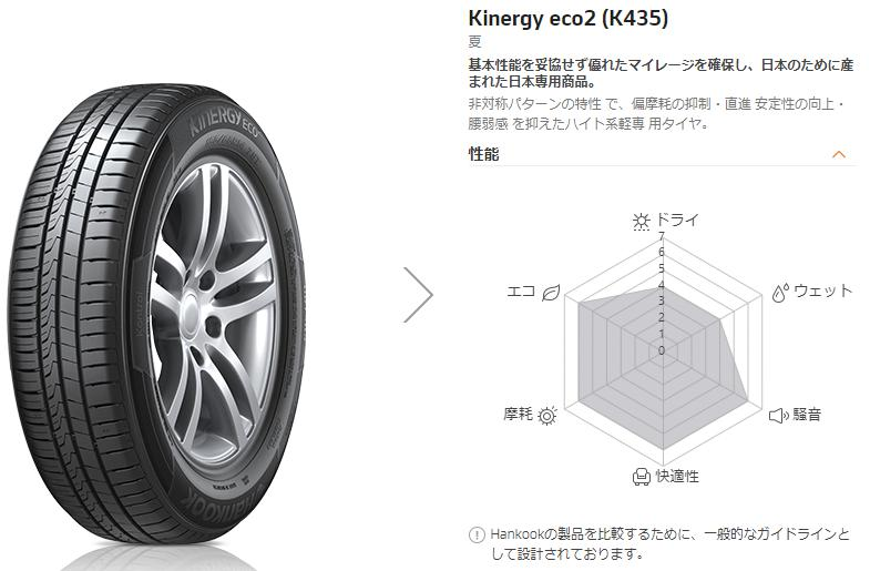 Hankook(ハンコック) Kinergy eco2 K435